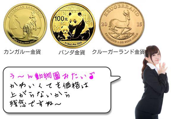 カンガルー金貨価値いくら