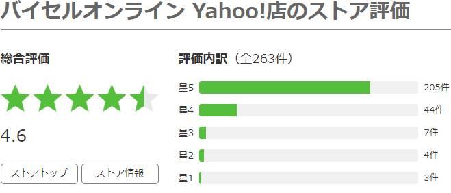 福島の買取業者評価